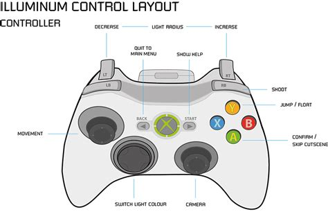 game controller layout illuminum david arndt portfolio