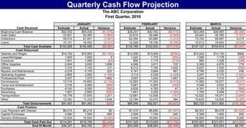the quarterly cash flow projection can help you make a