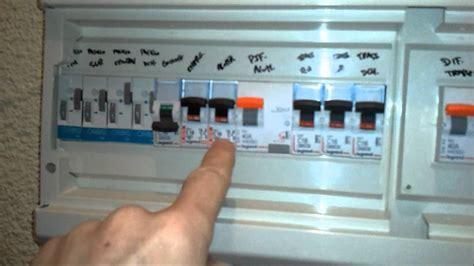 cuadros electricos viviendas electricista cuadros el 233 ctricos de los servicios comunes