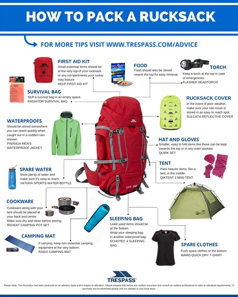 how to my to outside how to pack a rucksack trespass advice