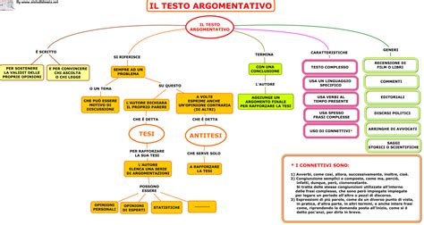 testo basket testo fabula e intreccio narrativo descrittivo