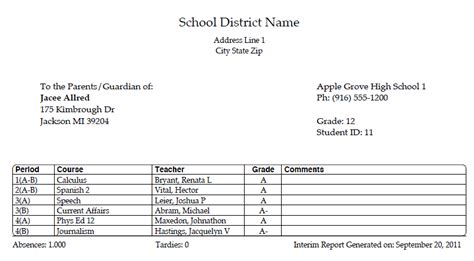 Powerschool Report Card Templates