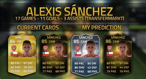 alexis sanchez upgrade fifa 15 fifa 15 january update for alexis sanchez inevitable