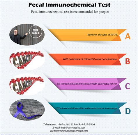 Fit Testing Stool by Fecal Immunochemical Test