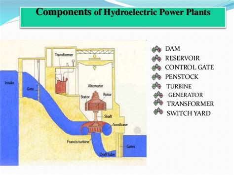 component layout of a hydropower plant mahi hydro power plant summer industrial training presentaion
