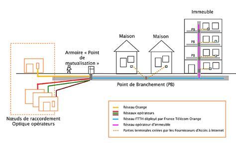 Raccordement Fibre Optique Maison 4757 by D 233 Ploiement Du Tr 232 S Haut D 233 Bit Sur L Agglo Premiers