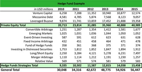 Funds Of Hedge Funds what is a fund of funds fof definition meaning