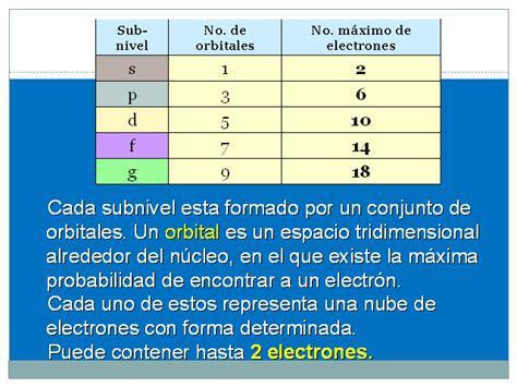 hasta cuando se presenta el formulario de ayuda escolar estructura at 243 mica y tabla peri 243 dica monografias com