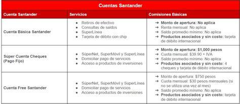 banco santander cuentas online comparativa bancos bbva bancomer santander y banamex