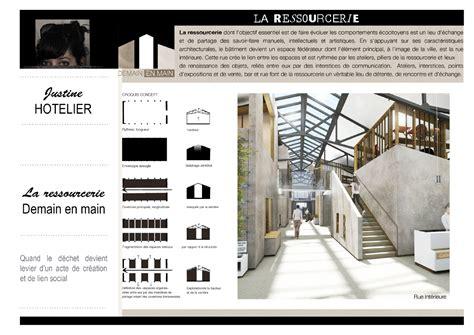 Cours Decoration by Formation D 233 Corateur D Int 233 Rieur Ecole Esail