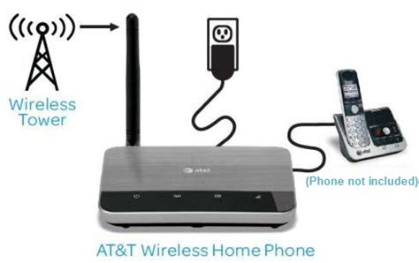 amazing att home phone plans 3 wireless home phone