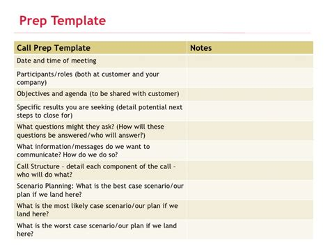 sales call cycle template accudata webinar sales call tutorial