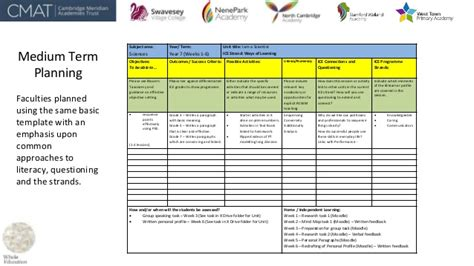 medium term plan template maths medium term planning year 5 new curriculum maths
