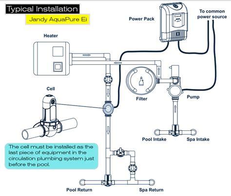 100 wiring diagram for pool heat pool table