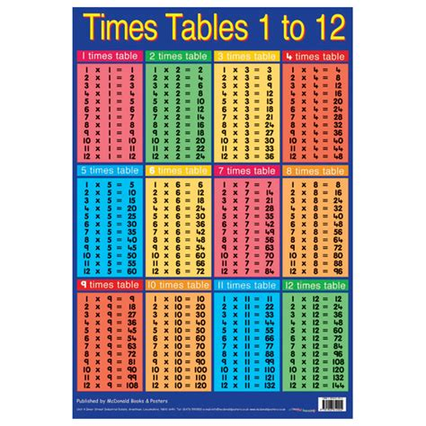 multiplication times table new calendar template site
