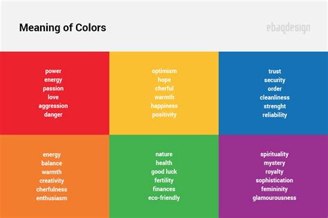 color significance what does your logo color the psychology of color