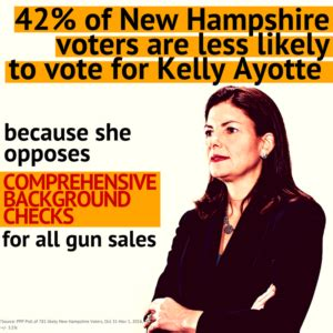 Nh State Background Check New Poll Shows Gun Violence Prevention Is Key Issue For Nh Voters Most State House