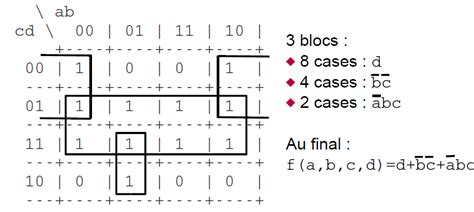 4 Variable Table by Alg 232 Bre De Boole Cours Exemples Exercices Examens