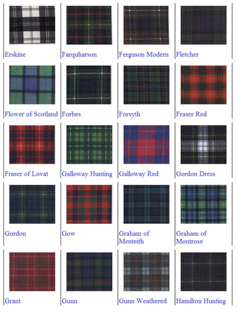 kilt pattern meaning scottish tartan patterns tartan pinterest tartan