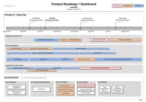 Product Roadmap Dashboard Template Visio Sharepoint Powerbi Info Pinterest Products Ms Project Roadmap Template