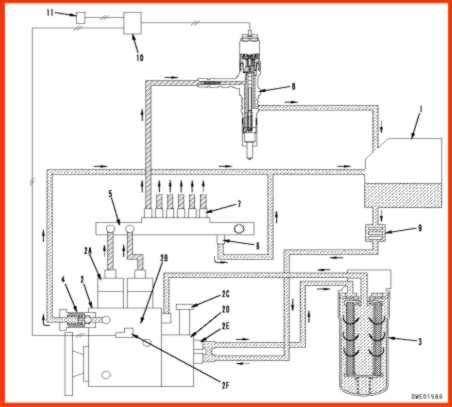 Alat Berat Tambang pengenalan dasar cri common rail injection teknisi alat berat