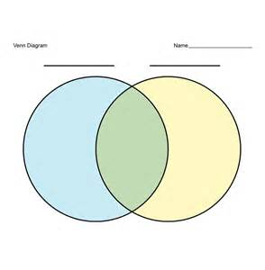 Venn Template by 40 Free Venn Diagram Templates Word Pdf Template Lab