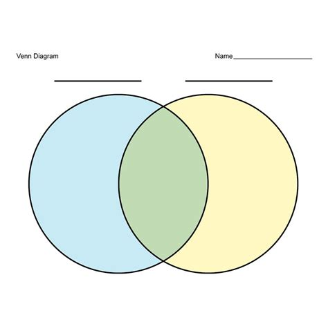 Free Printable Venn Diagram