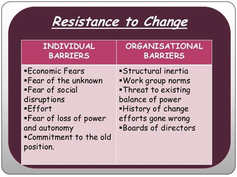 kotter barriers to change change management