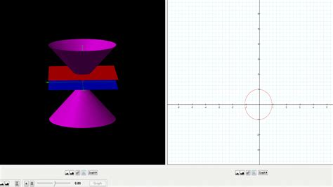 conic sections video conic sections conics