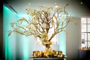 Wedding Reception Centerpiece Ideas Archives Weddings » Ideas Home Design