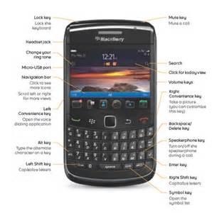 unlock/lock button not making the click blackberry