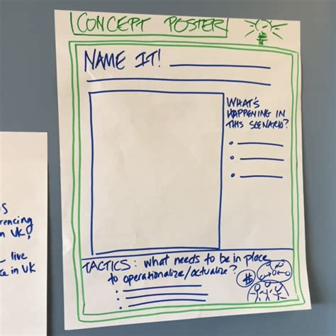 design thinking concepts how to use quot design thinking quot to brainstorm solutions for