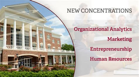 State Mba Concentrations by Elon Part Time N C Mba Program
