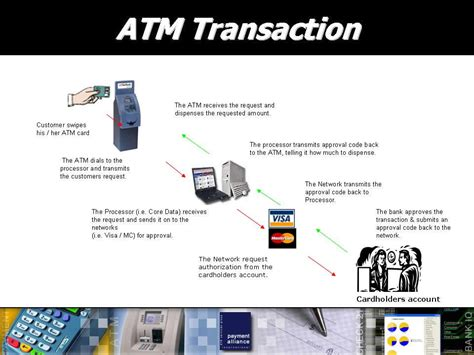 atm faq requirements and benefits green genie atm