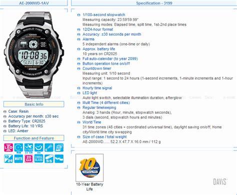 Jam Tangan Casio Anadigi Original forum jam tangan g shock jam simbok