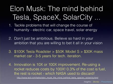 elon musk vision statement tedspirations lessons from 42 most popular ted talks