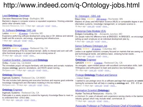 indeed jobs bangalore indeed jobs bangalore picture suggestion for indeed jobs