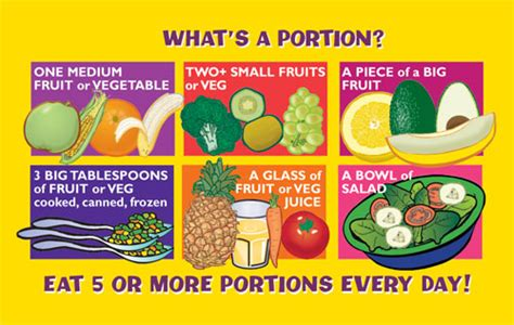 fruit 5 a day portions seed to feed me 5 a day portions