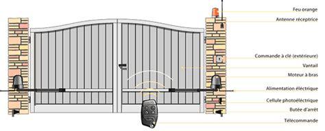 portail électrique prix 1460 portail automatique portail electrique solaire avec prix