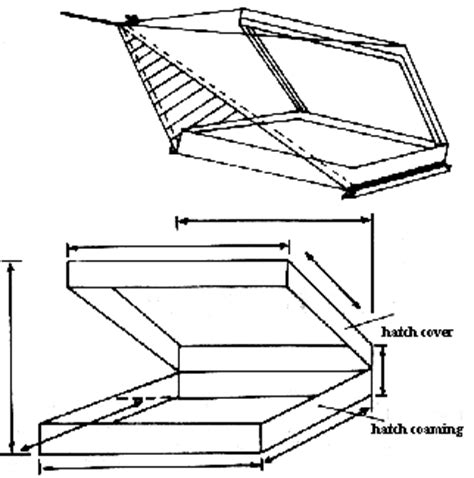 how to make a boat hatch cover how to make a canvas boat hatch dodger