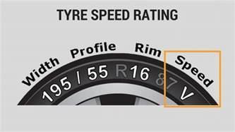 Car Tyre Ratings India Tyremantra Buy Car Motorbike Tyres At Lowest
