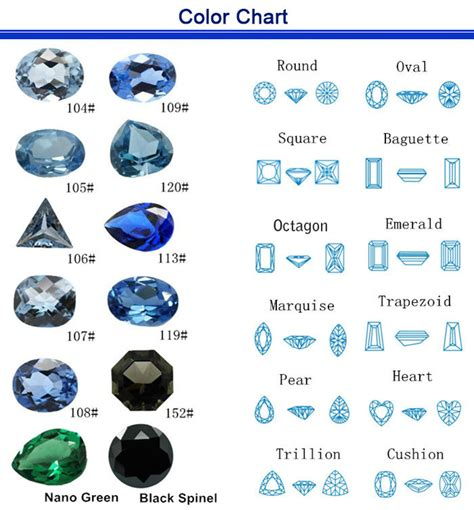 light blue stone name light blue stones names decoratingspecial com