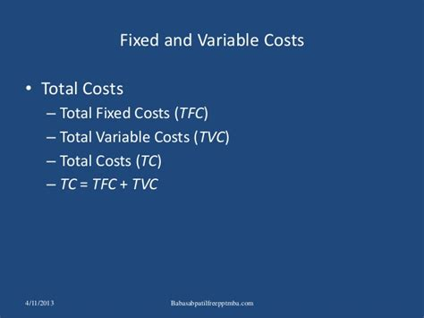 Of Delaware Mba Cost by The Costs Of Production Ppt Mba Finance Cost Accountancy