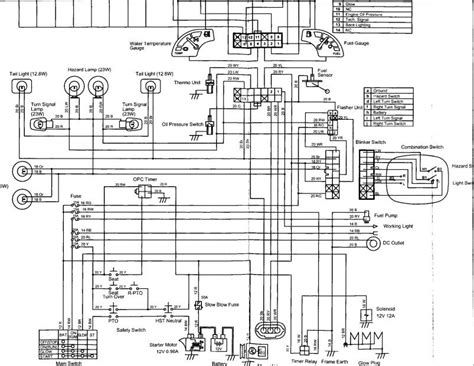 electrical wiring kubota all type electrical wiring