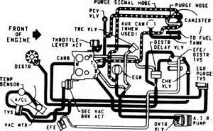 vacum system diagram for a 1985 454 engine motor home 4 barrel carb