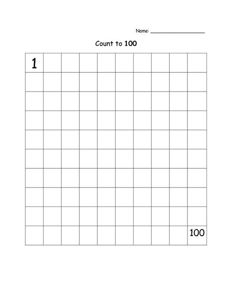 printable numbers 1 100 printable blank number charts 1 100 activity shelter
