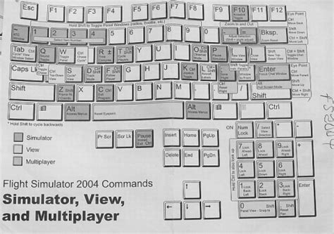 fsx keyboard template keyboard button templates page 2