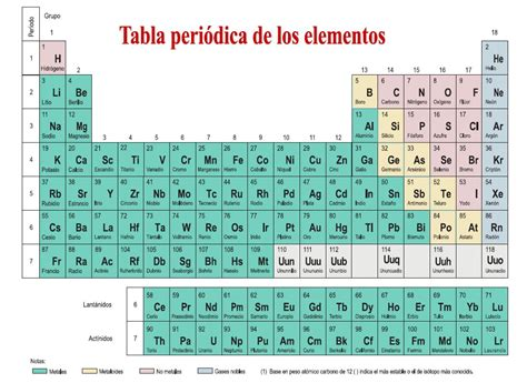 tabla periodica tabla periodica junta de andalucia images periodic table