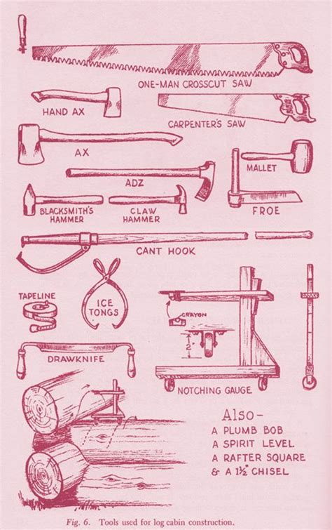 tools for building a log cabin the world s catalog of ideas