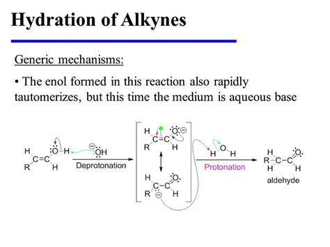 hydration reaction hydration of alkynes